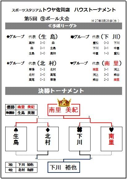 第5回ハウストーナメント IN 佐賀