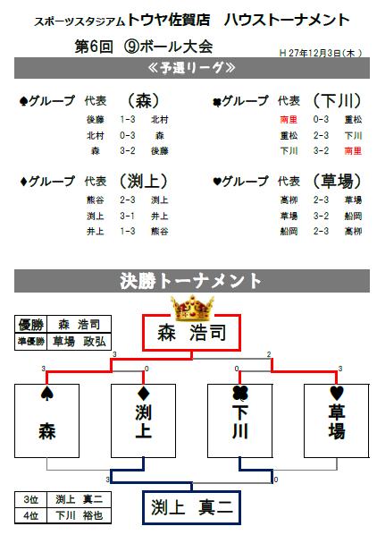 ハウストーナメントIN佐賀6