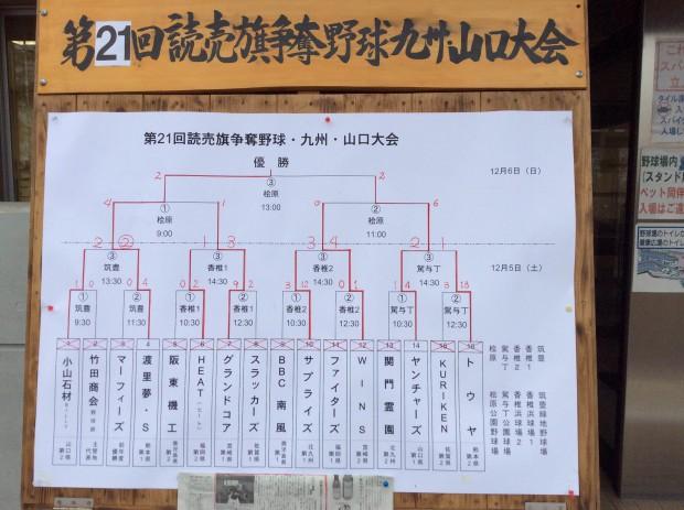 第21回讀賣旗争奪野球九州・山口大会トーナメント表